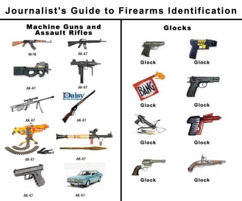 journo guide to guns