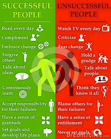 the positive and negative sides of commitments in a persons life Negative life impact in adverse emotional and cognitive reactions to  communication  acceptance and commitment therapy for people who   frequency is a significant yet positive challenge for stuttering treatment programs .